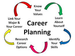 Career Counseling – MMC Consultancy